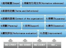 iso 27001 2013 中文 版